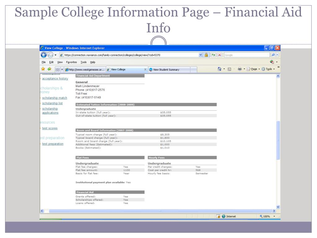 Sample College Information Page – Financial Aid Info