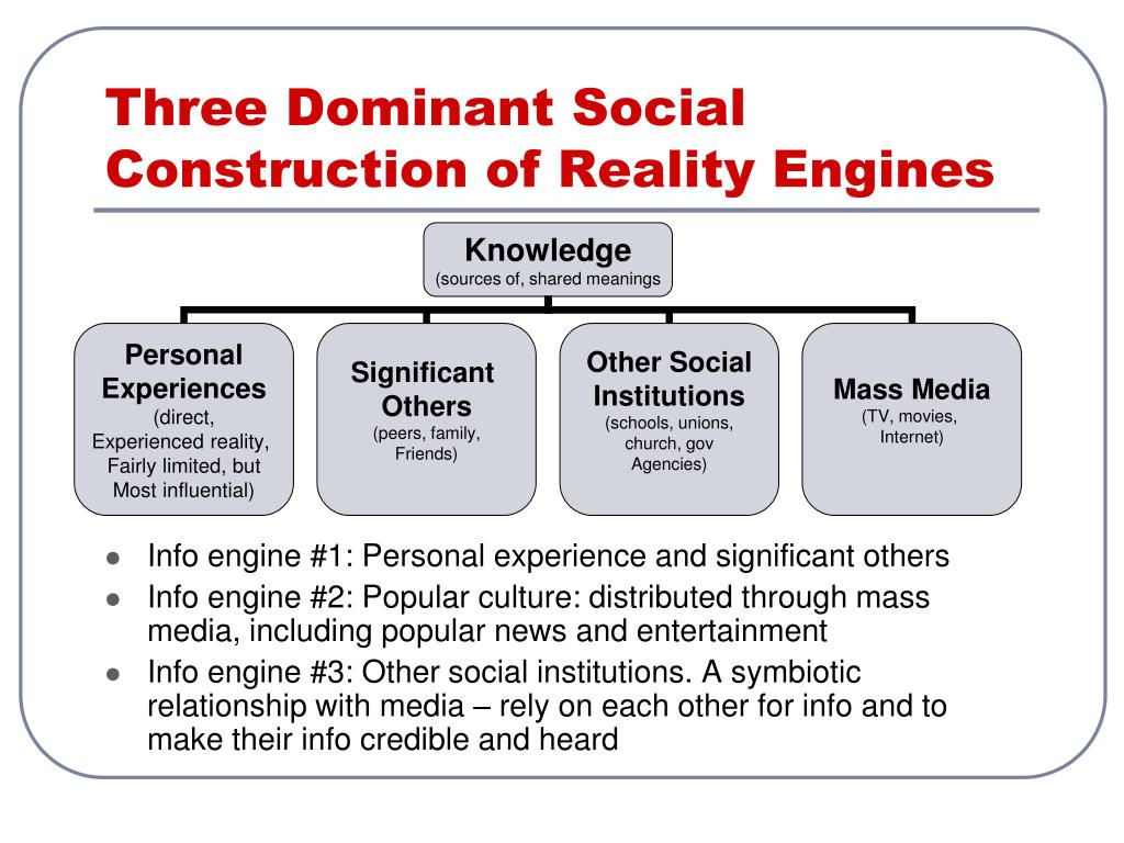 Three Dominant Social Construction of Reality Engines