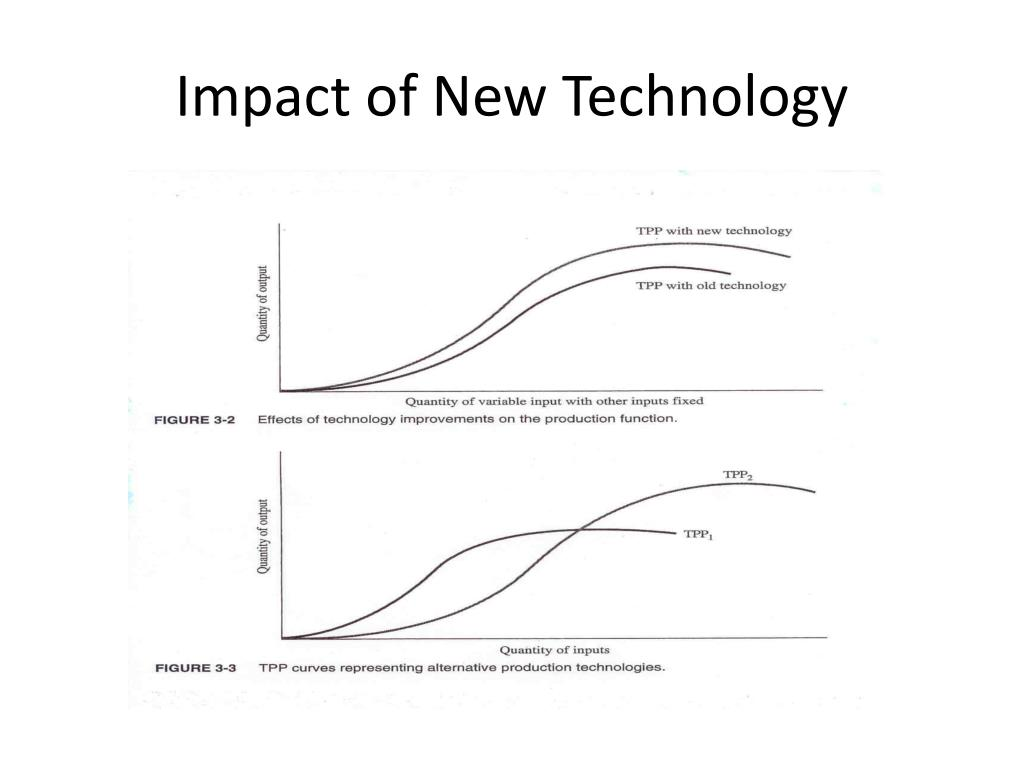 Impact of New Technology