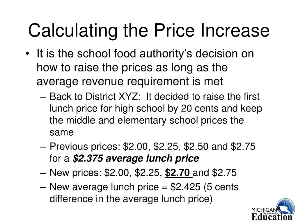 Calculating the Price Increase