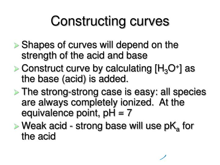 Constructing curves