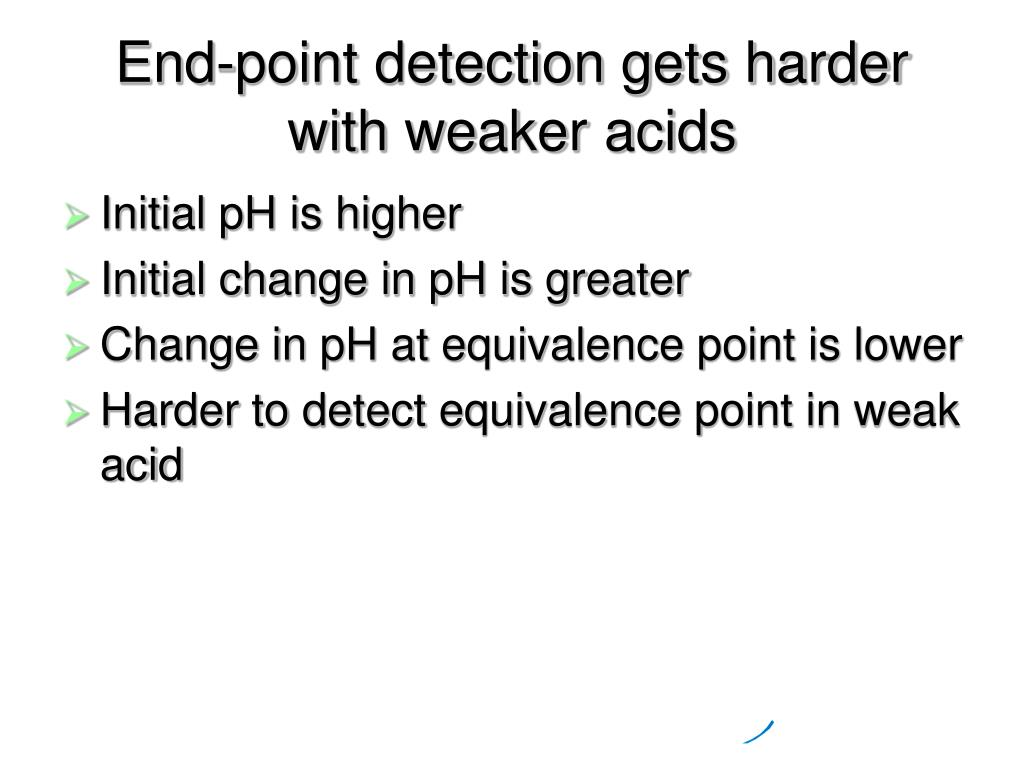 End-point detection gets harder with weaker acids