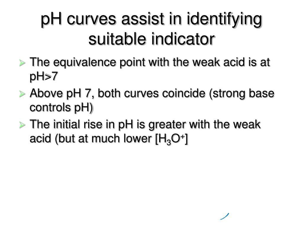 pH curves assist in identifying suitable indicator