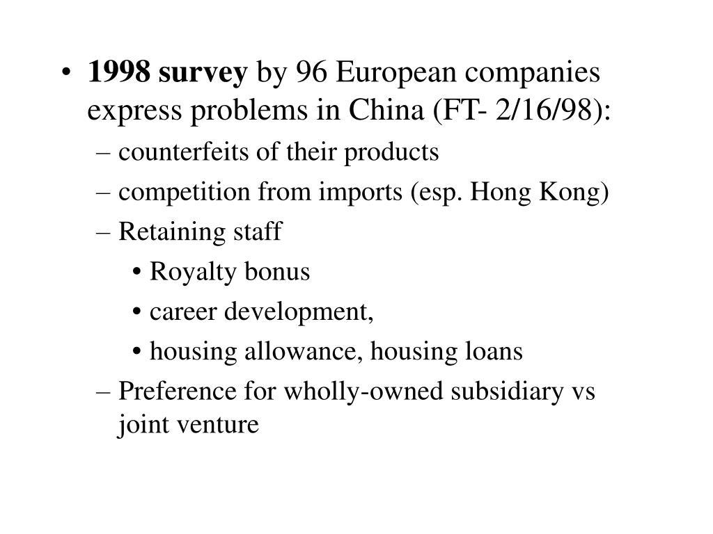 1998 survey