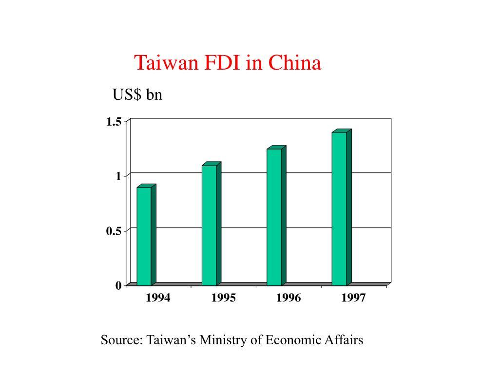 Taiwan FDI in China