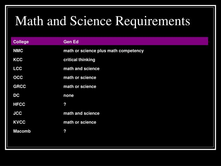 Math and science requirements