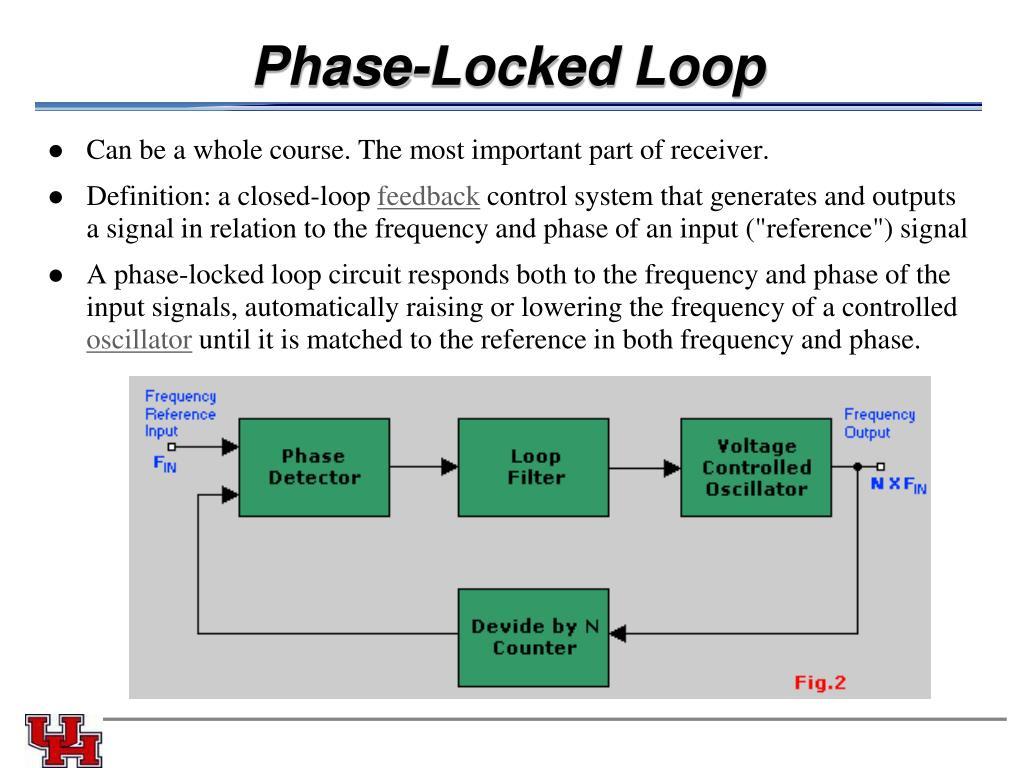 Phase-Locked Loop