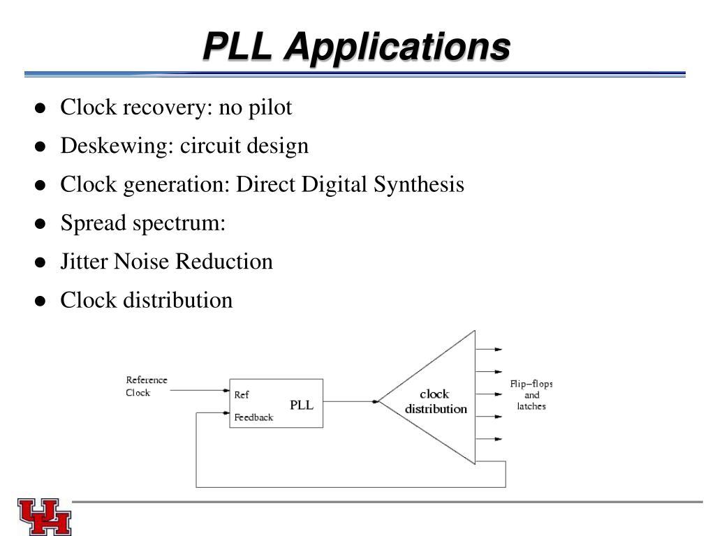 PLL Applications