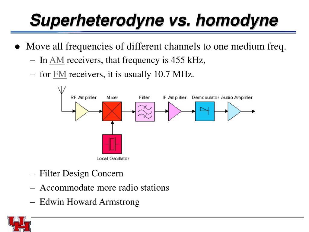 Superheterodyne vs. homodyne