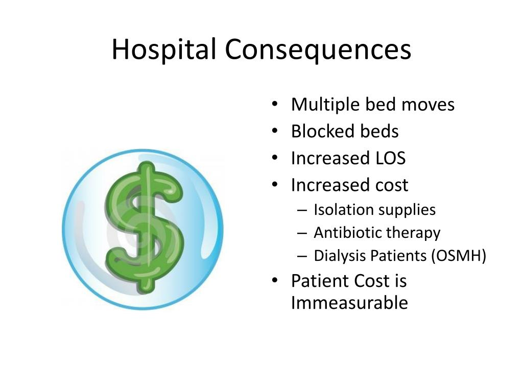 Hospital Consequences