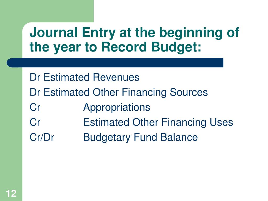 Journal Entry at the beginning of the year to Record Budget: