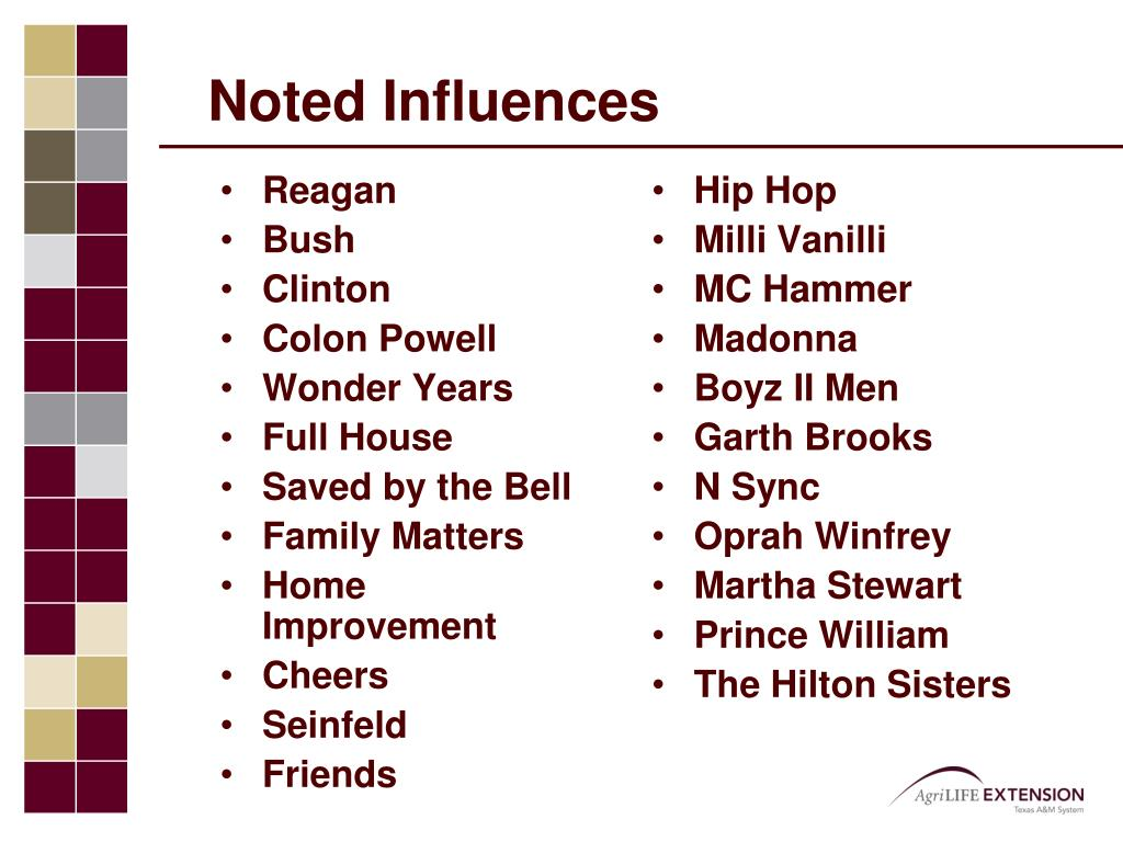 Noted Influences