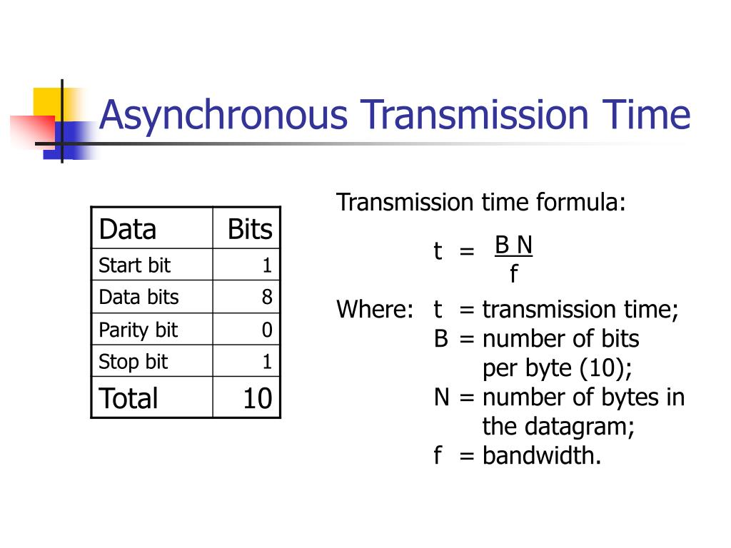 Asynchronous Transmission Time