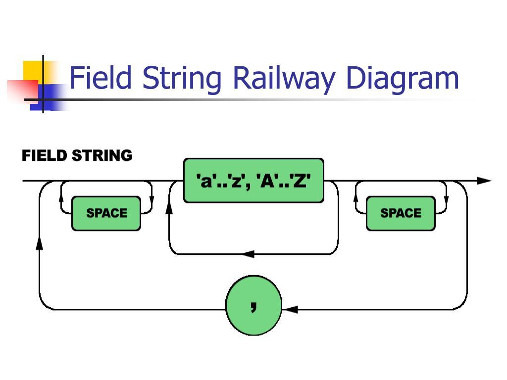 Field String Railway Diagram