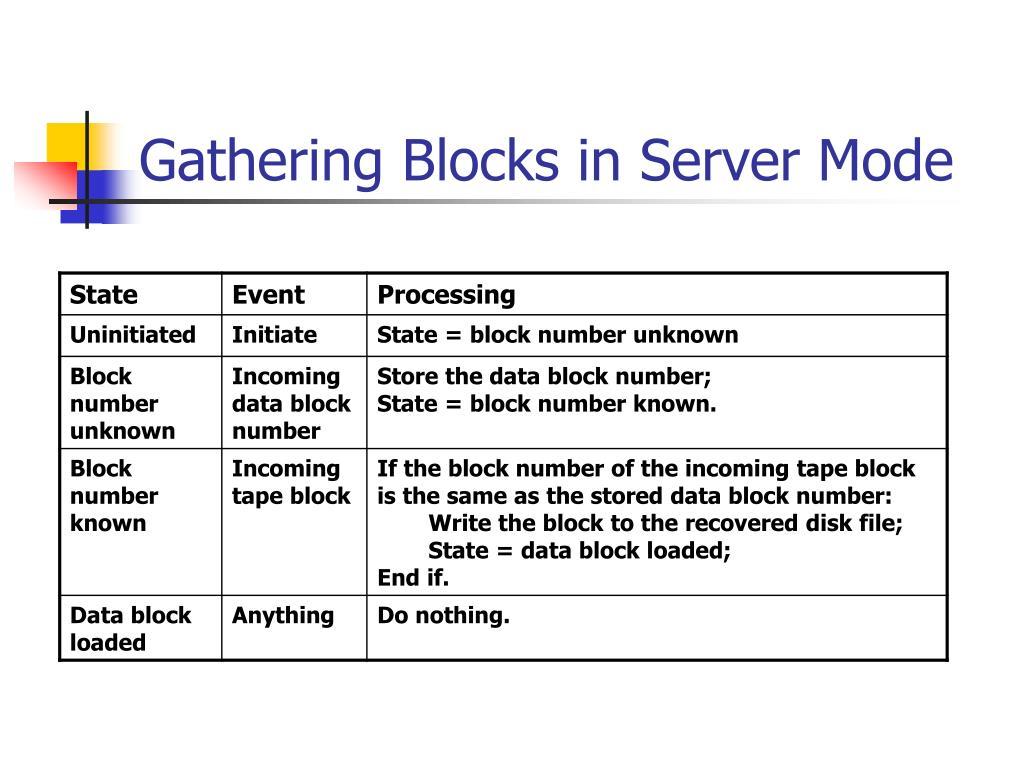 Gathering Blocks in Server Mode