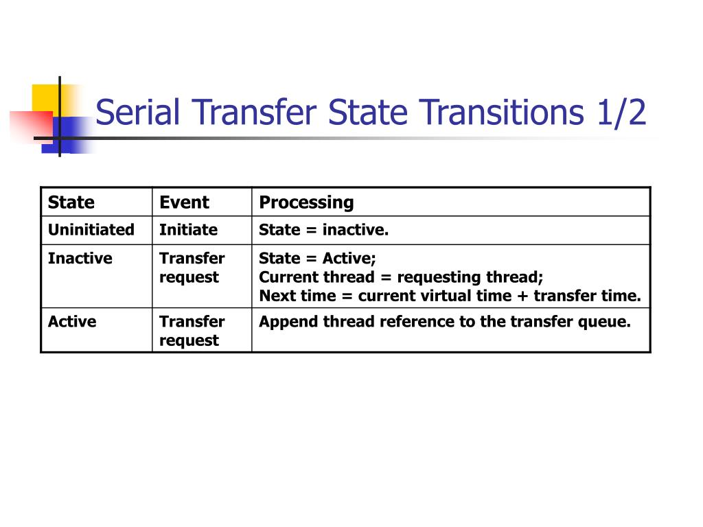 Serial Transfer State Transitions 1/2