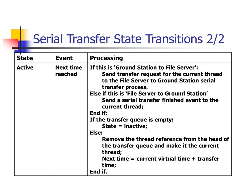 Serial Transfer State Transitions 2/2