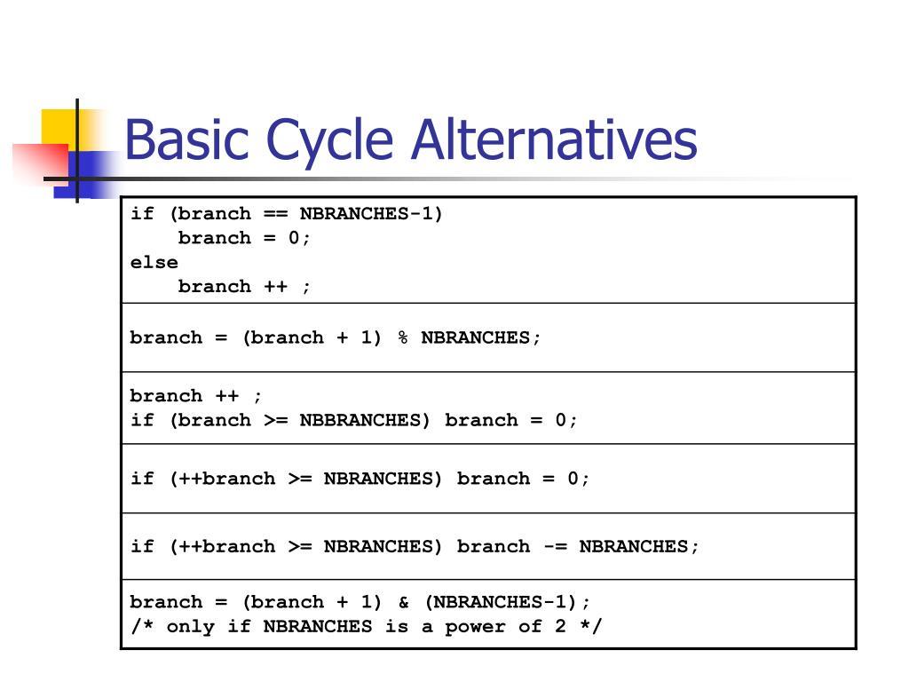 Basic Cycle Alternatives