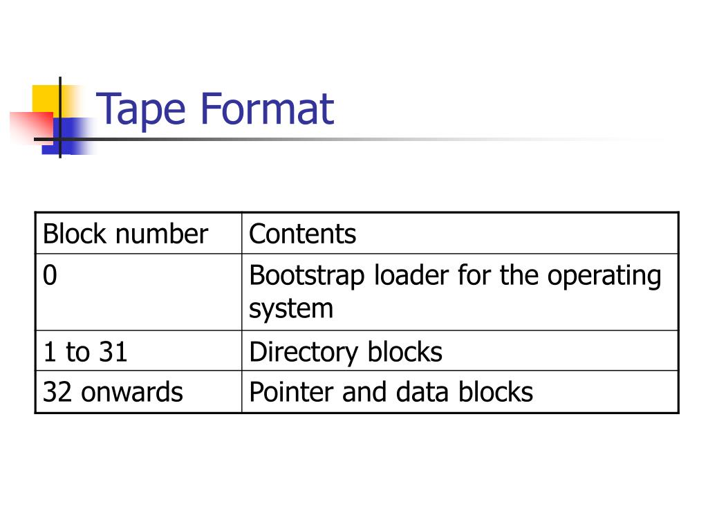 Tape Format