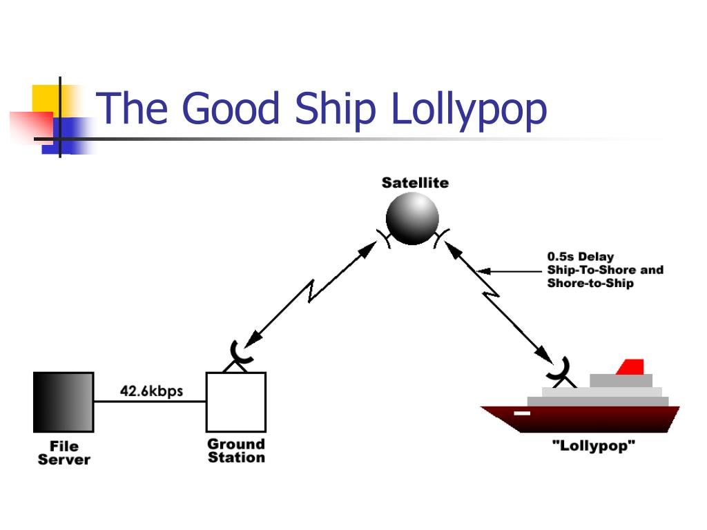 The Good Ship Lollypop