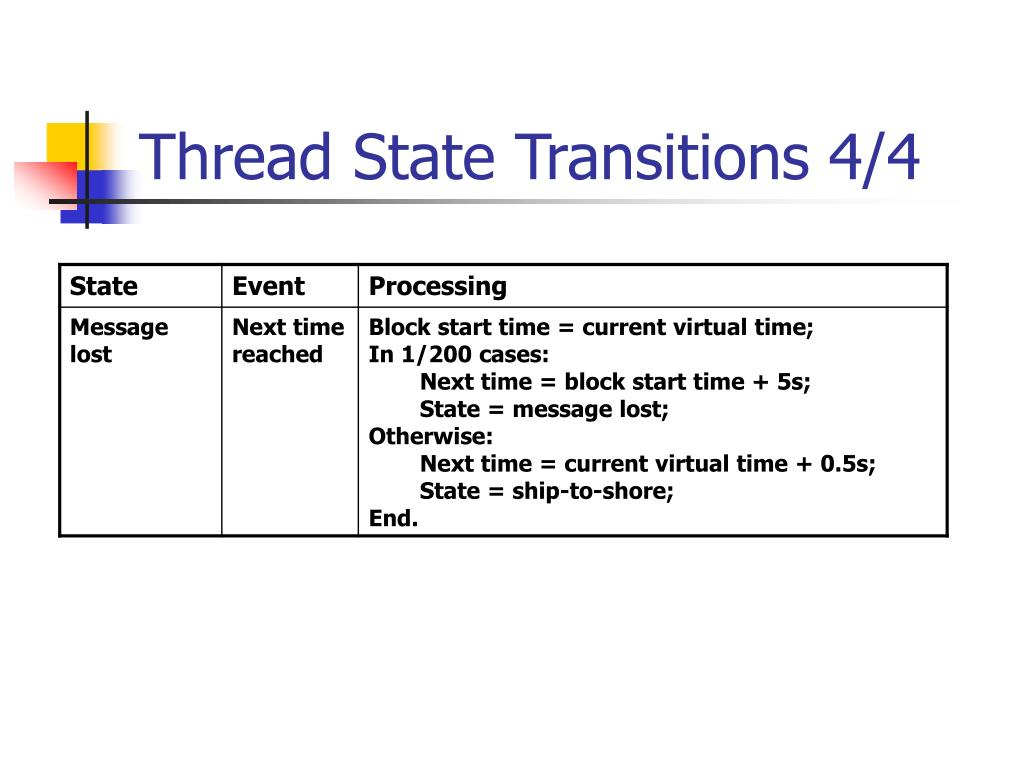Thread State Transitions 4/4