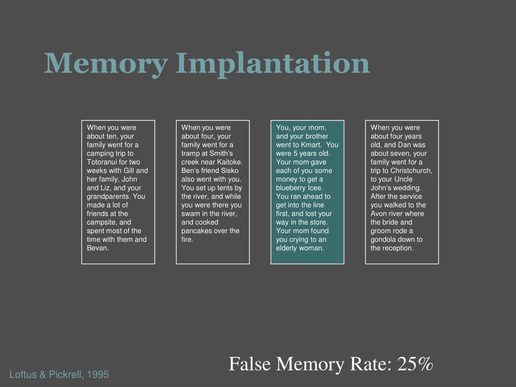 Memory Implantation