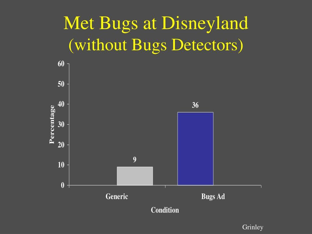 Met Bugs at Disneyland