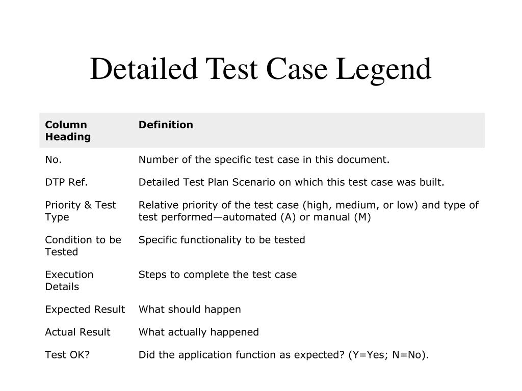Detailed Test Case Legend