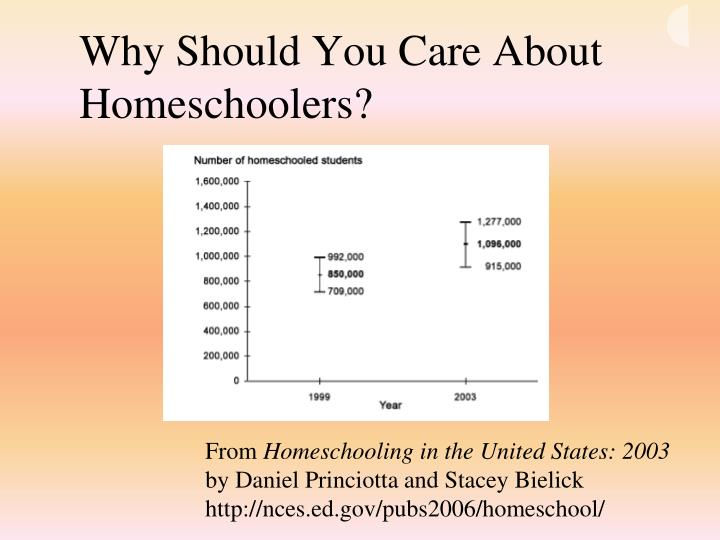 Why should you care about homeschoolers