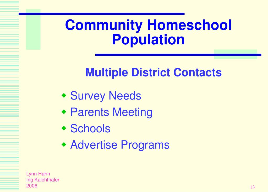 Community Homeschool Population