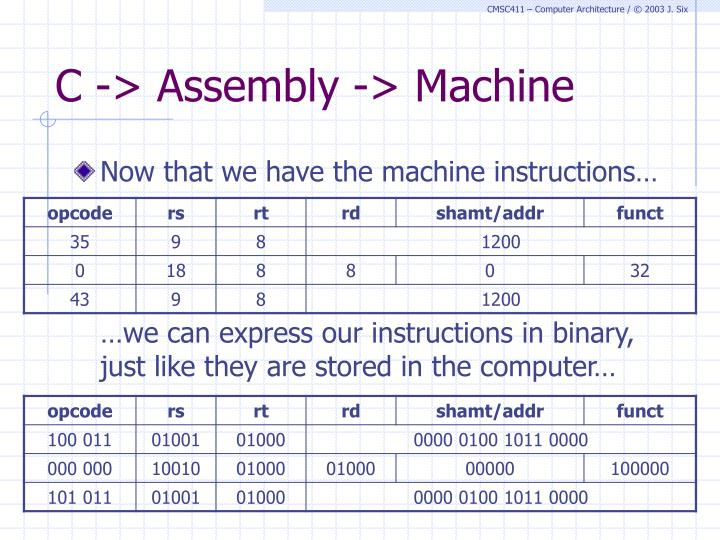 C -> Assembly -> Machine
