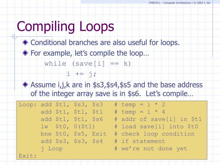 Compiling Loops