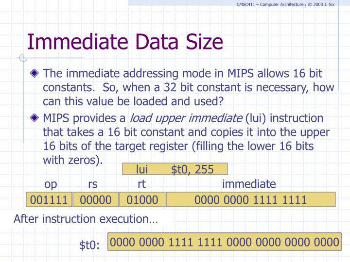 Immediate Data Size