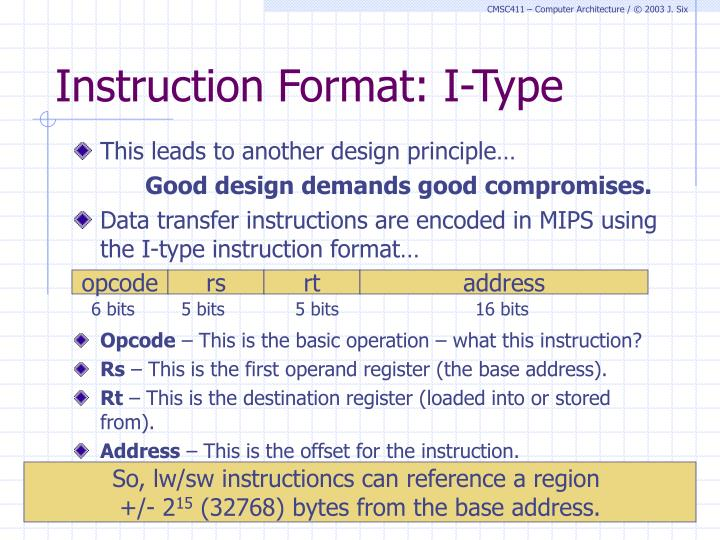 Instruction Format: I-Type