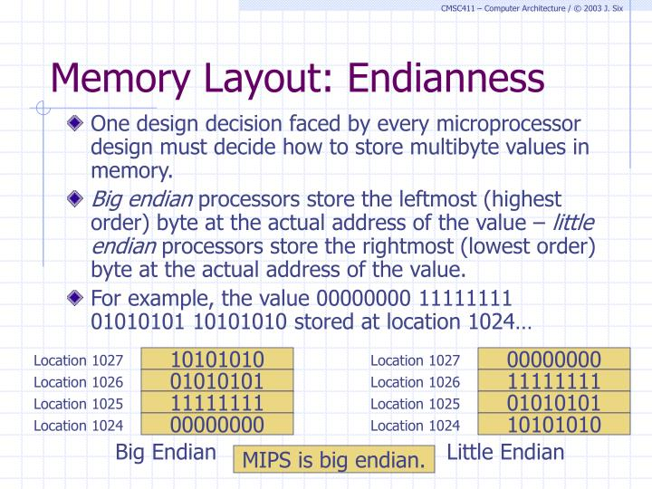 Memory Layout: Endianness