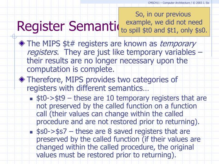 Register Semantics