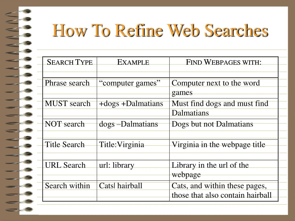 How To Refine Web Searches