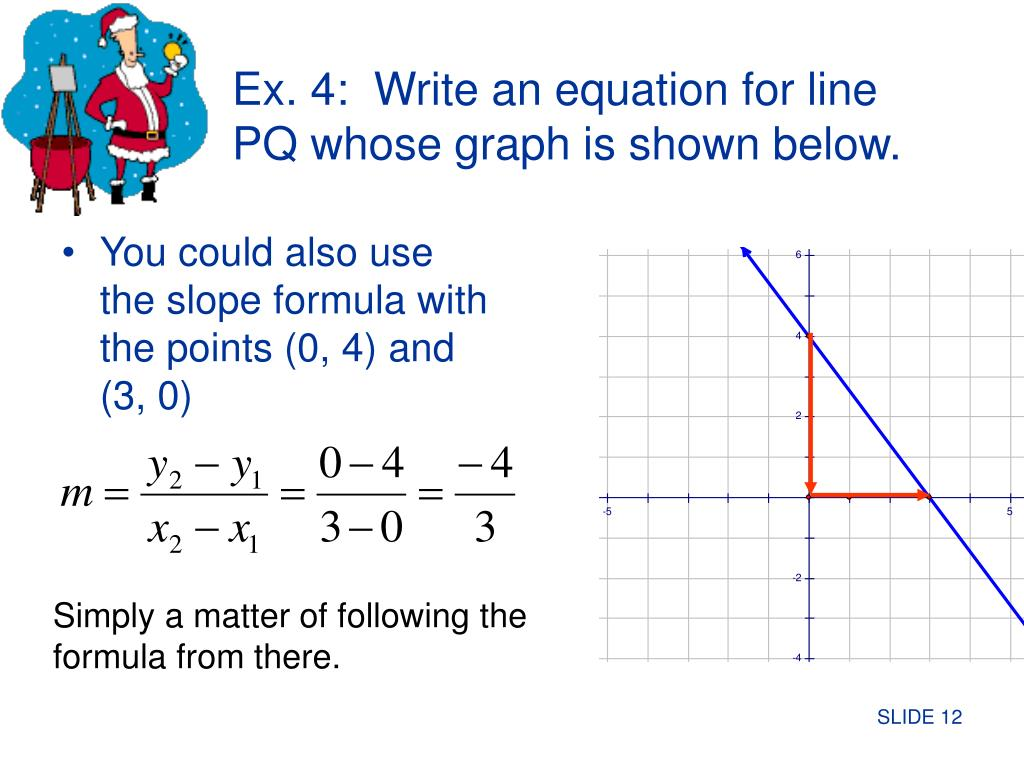 You could also use the slope formula with the points (0, 4) and (3, 0)