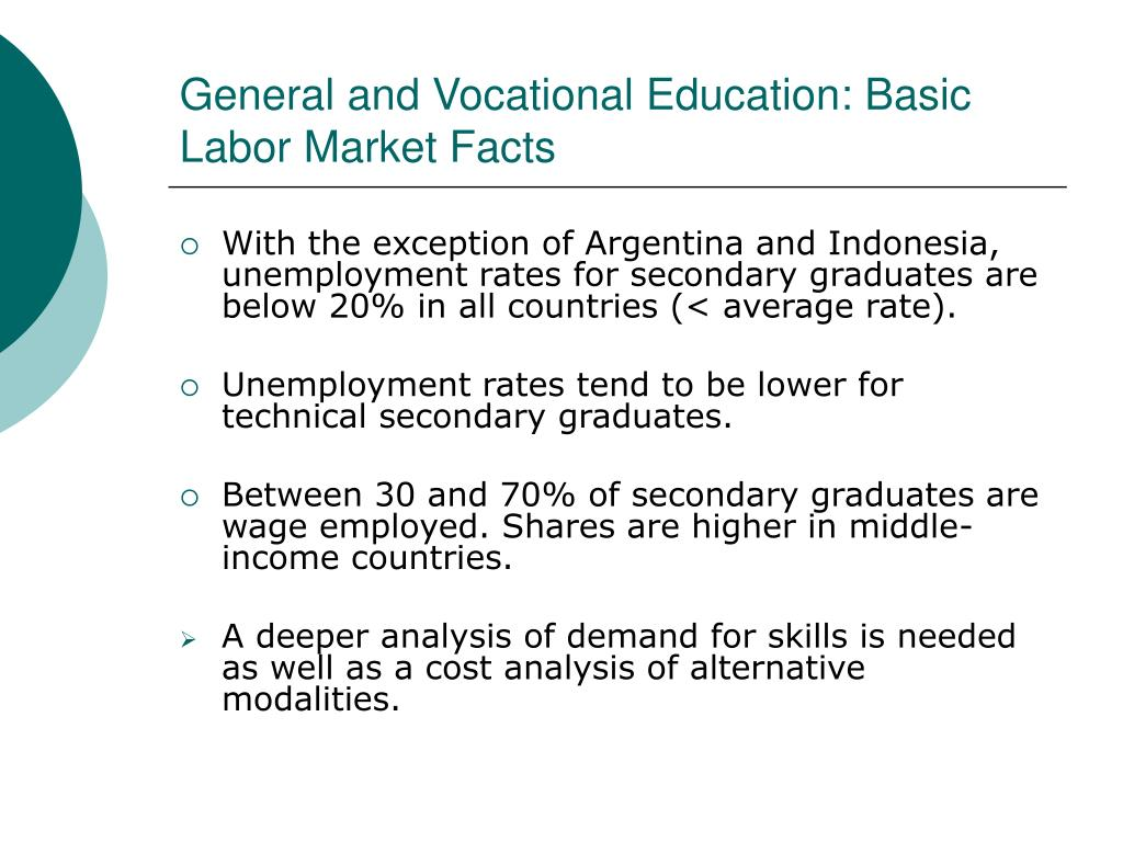General and Vocational Education: Basic