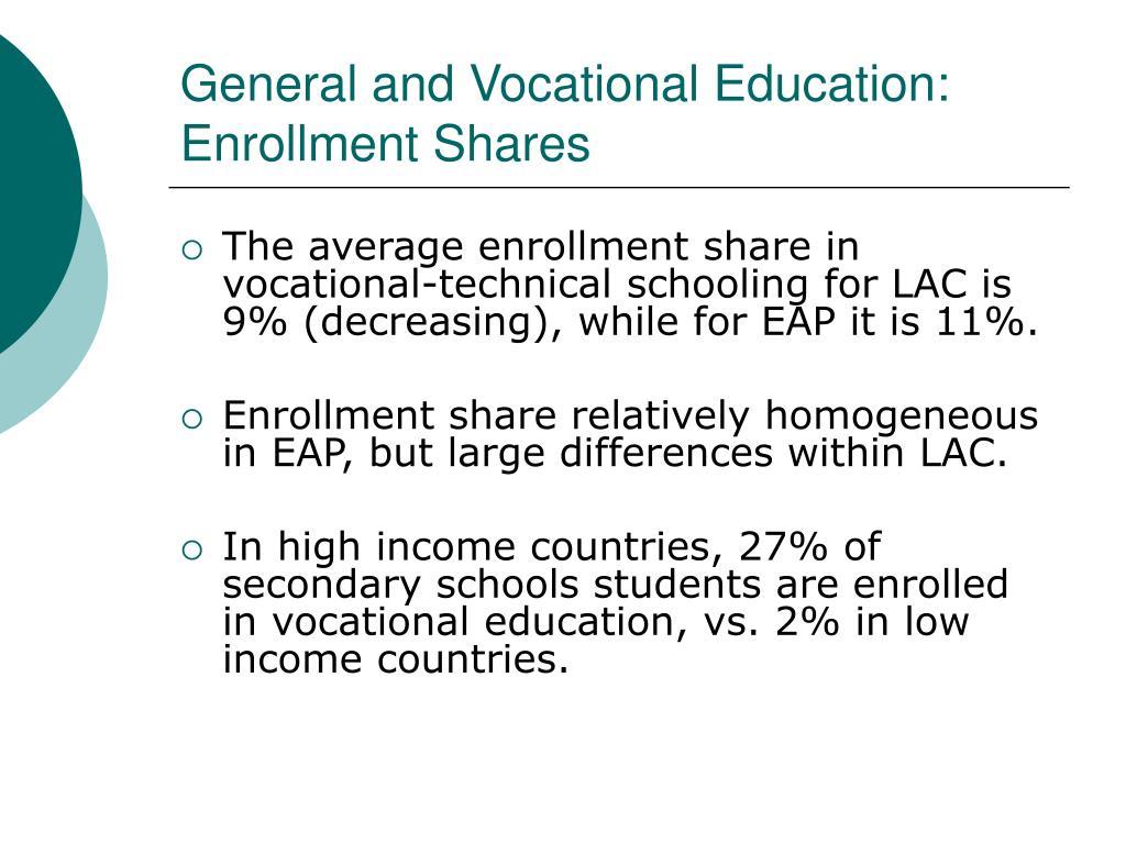 General and Vocational Education: Enrollment Shares