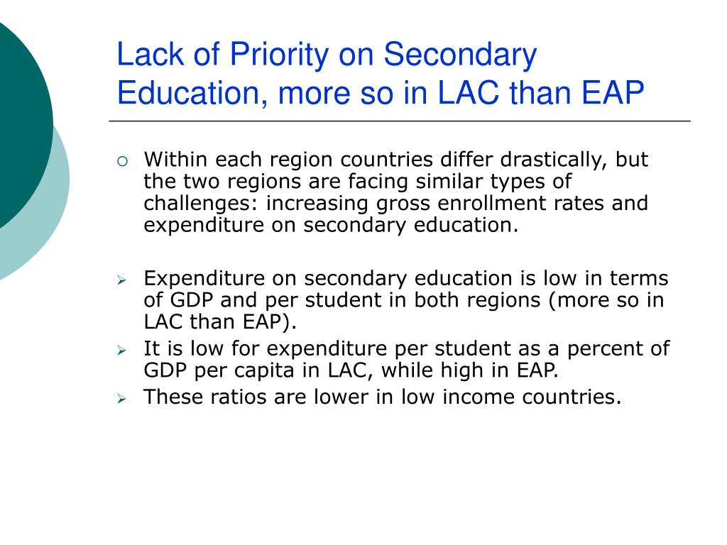 Lack of Priority on Secondary Education, more so in LAC than EAP