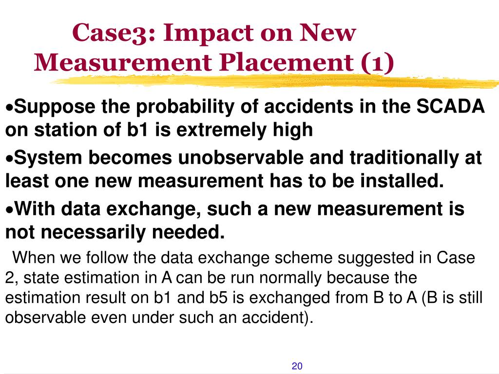 Case3: Impact on New Measurement Placement (1)