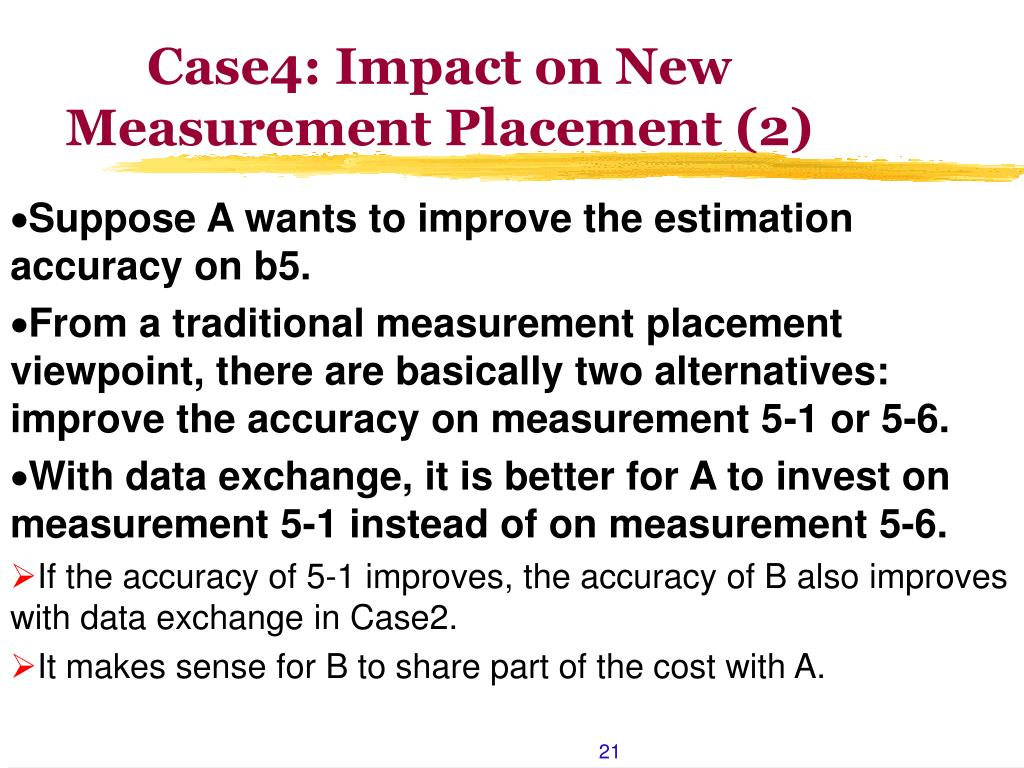 Case4: Impact on New Measurement Placement (2)