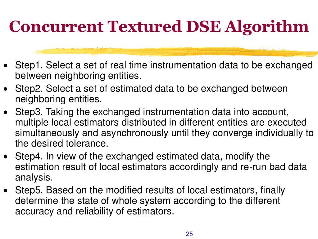 Concurrent Textured DSE Algorithm