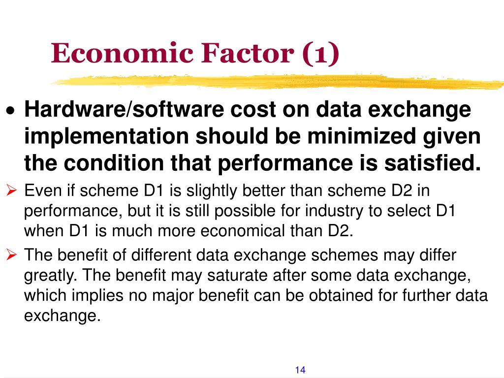 Economic Factor (1)