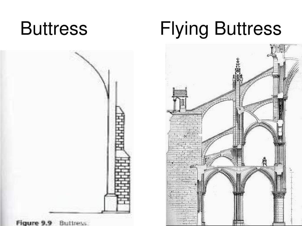 Buttress              Flying Buttress