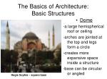 the basics of architecture basic structures17