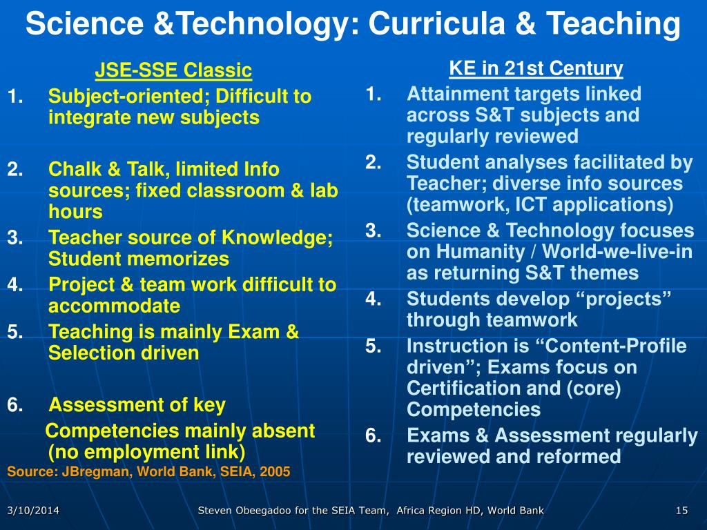 Science &Technology: Curricula & Teaching
