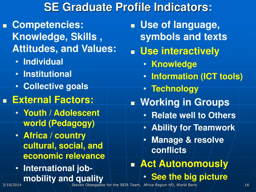 SE Graduate Profile Indicators