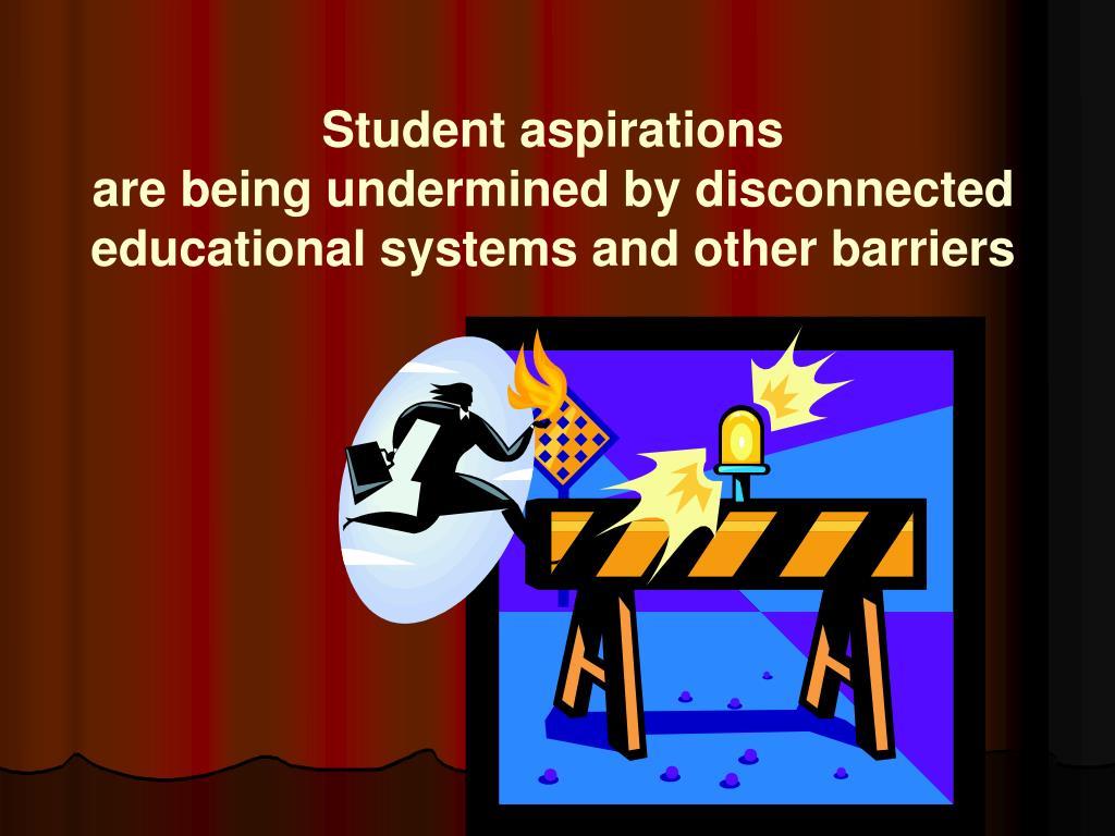 Student aspirations